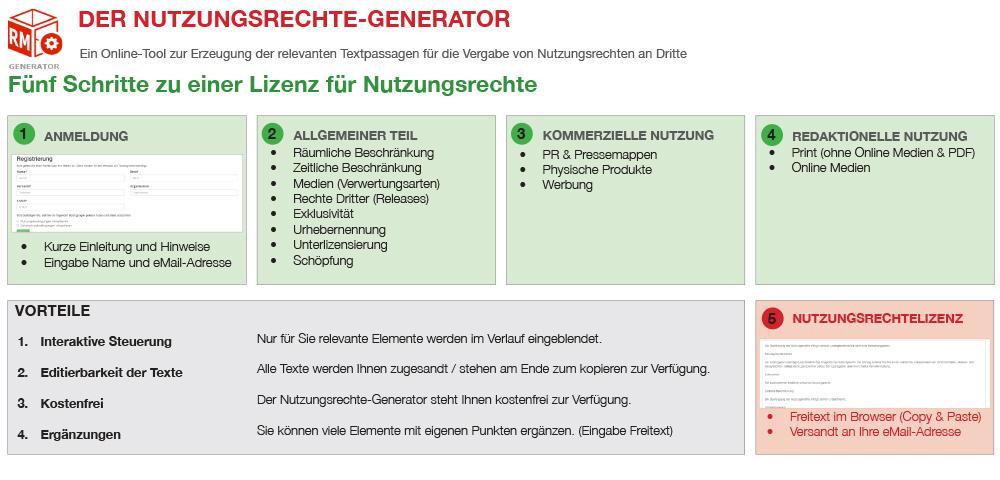 Uebersicht Nutzungsrechte-Generator kommerziell nutzung redaktionell