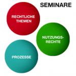 Seminare - NUTZUNGSRECHTE – SEMINARE & BERATUNGSANSATZ
